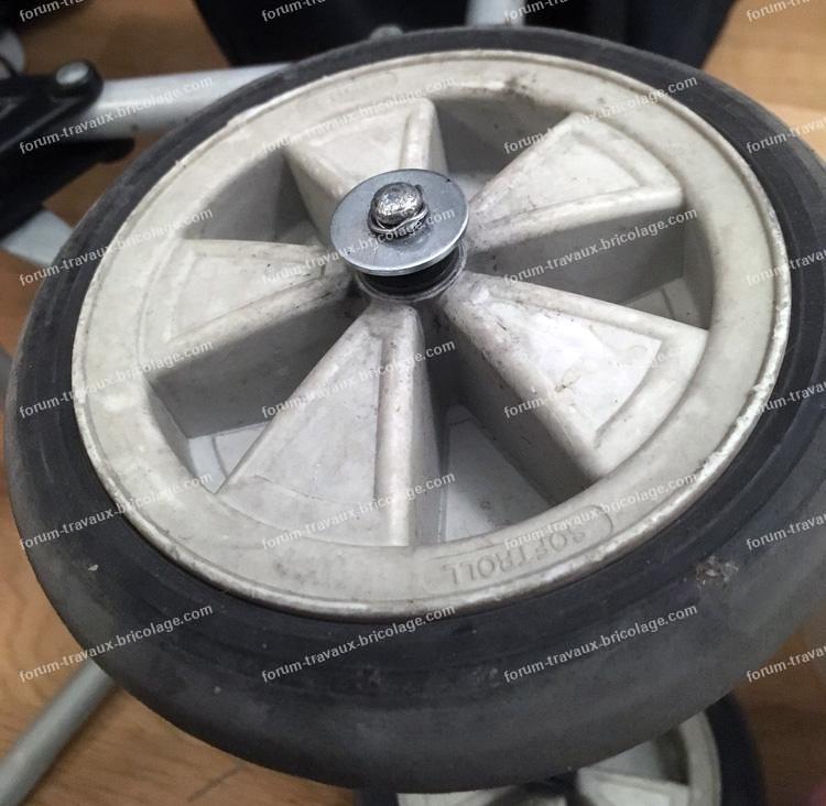 Problème roue d'un chariot de course